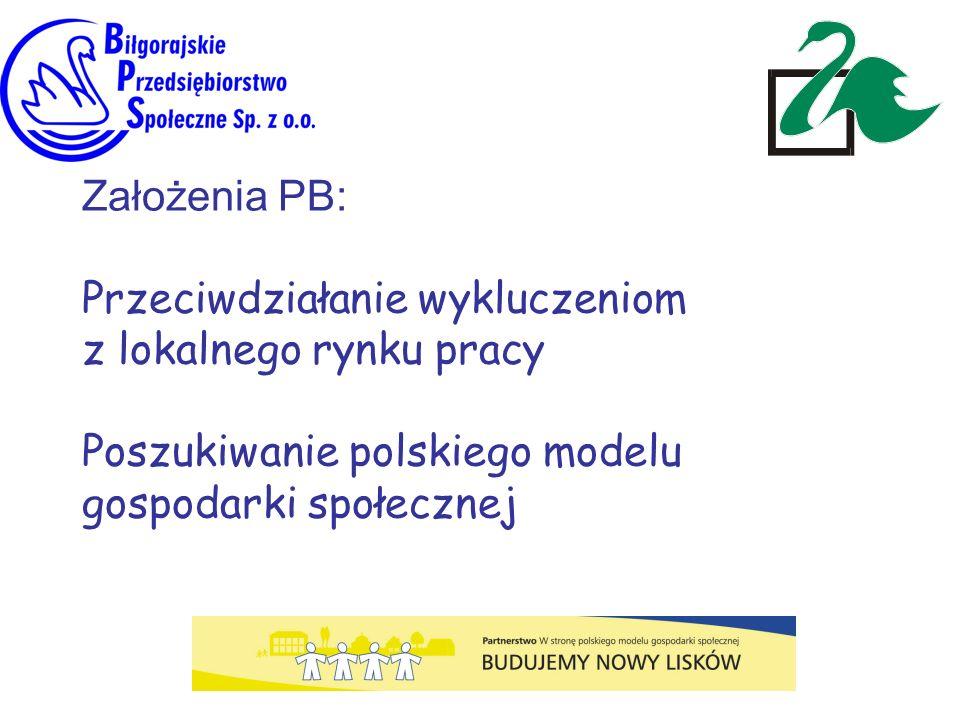 Założenia PB: Przeciwdziałanie wykluczeniom z lokalnego rynku pracy Poszukiwanie polskiego modelu gospodarki społecznej