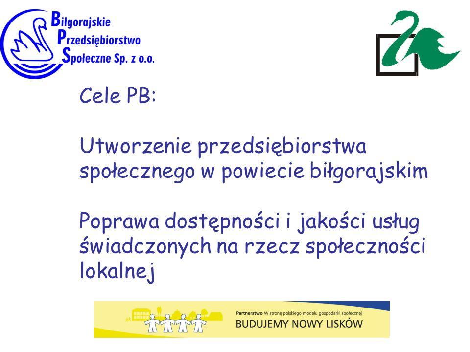 Cele PB: Utworzenie przedsiębiorstwa społecznego w powiecie biłgorajskim Poprawa dostępności i jakości usług świadczonych na rzecz społeczności lokaln
