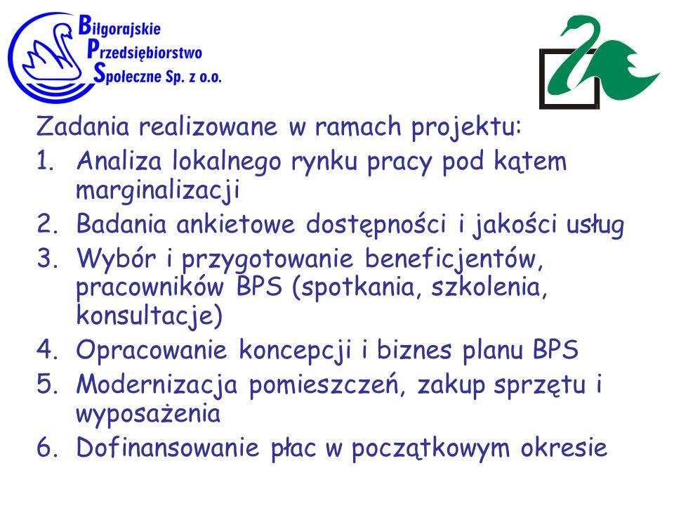 Zadania realizowane w ramach projektu: 1.Analiza lokalnego rynku pracy pod kątem marginalizacji 2.Badania ankietowe dostępności i jakości usług 3.Wybó