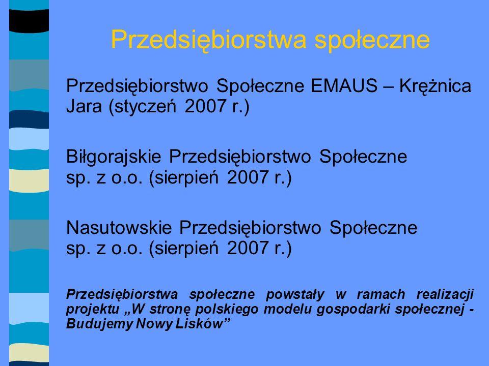 Przedsiębiorstwa społeczne Przedsiębiorstwo Społeczne EMAUS – Krężnica Jara (styczeń 2007 r.) Biłgorajskie Przedsiębiorstwo Społeczne sp.