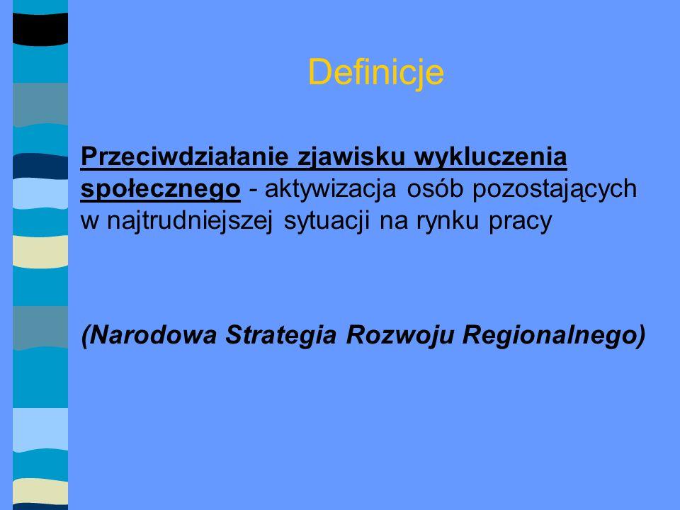 Uwarunkowania prawne aktywnych form przeciwdziałania wykluczeniu społecznemu Narodowa Strategia Integracji Społecznej 2004- 2010 Krajowy Program Zabezpieczenie Społeczne i Integracja Społeczna na lata 2006-2008 Narodowa Strategia Spójności 2007-2013 Program Operacyjny Kapitał Ludzki