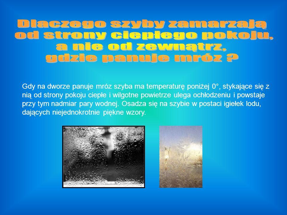 Gdy na dworze panuje mróz szyba ma temperaturę poniżej 0°, stykające się z nią od strony pokoju ciepłe i wilgotne powietrze ulega ochłodzeniu i powsta