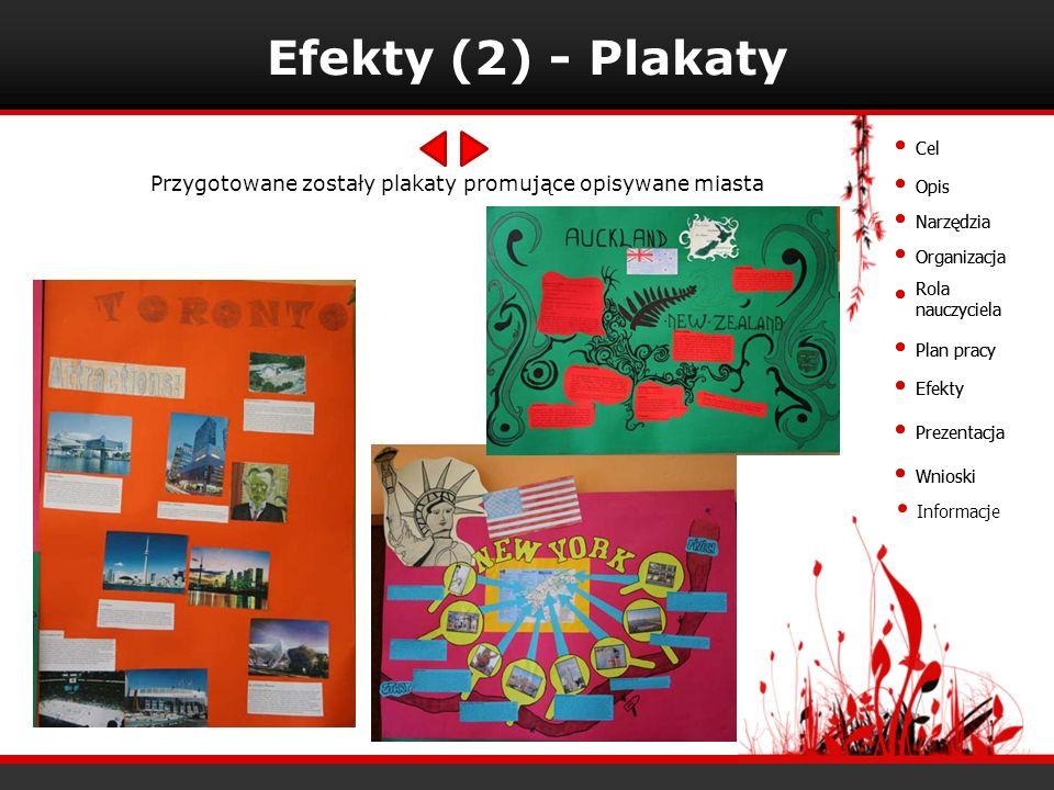Cel Opis Narzędzia Organizacja Rola nauczyciela Plan pracy Efekty Prezentacja Wnioski Efekty (2) - Plakaty Przygotowane zostały plakaty promujące opis