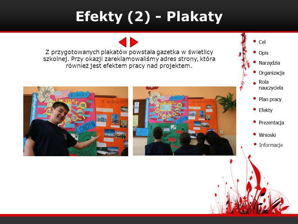 Cel Opis Narzędzia Organizacja Rola nauczyciela Plan pracy Efekty Prezentacja Wnioski Efekty (2) - Plakaty Z przygotowanych plakatów powstała gazetka