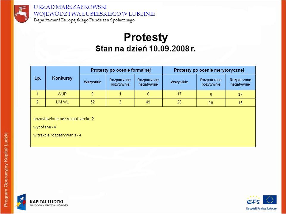 URZĄD MARSZAŁKOWSKI WOJEWÓDZTWA LUBELSKIEGO W LUBLINIE Departament Europejskiego Funduszu Społecznego Protesty Stan na dzień 10.09.2008 r. Lp.Konkursy
