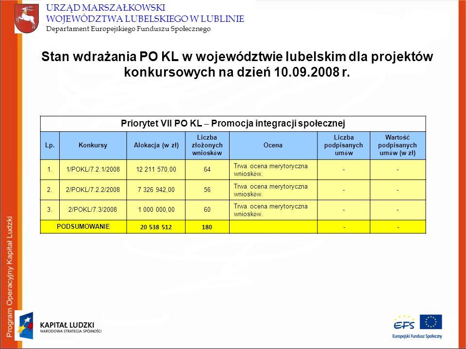 URZĄD MARSZAŁKOWSKI WOJEWÓDZTWA LUBELSKIEGO W LUBLINIE Departament Europejskiego Funduszu Społecznego Stan wdrażania PO KL w województwie lubelskim dl