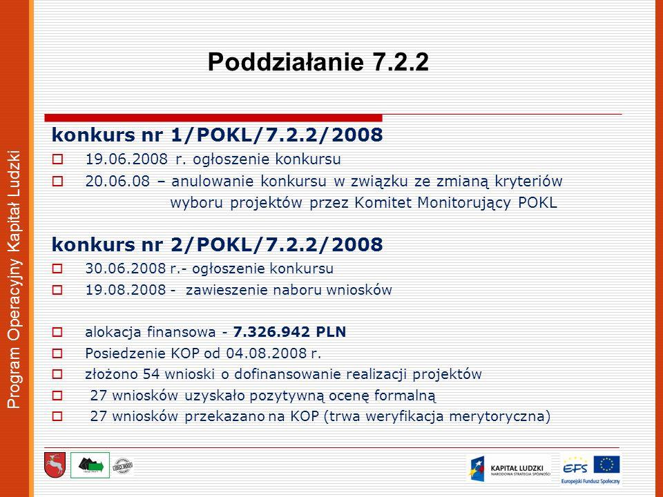 Program Operacyjny Kapitał Ludzki Poddziałanie 7.2.2 konkurs nr 1/POKL/7.2.2/2008 19.06.2008 r. ogłoszenie konkursu 20.06.08 – anulowanie konkursu w z