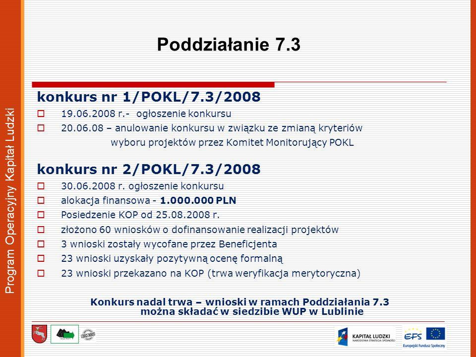 Program Operacyjny Kapitał Ludzki Poddziałanie 7.3 konkurs nr 1/POKL/7.3/2008 19.06.2008 r.- ogłoszenie konkursu 20.06.08 – anulowanie konkursu w związku ze zmianą kryteriów wyboru projektów przez Komitet Monitorujący POKL konkurs nr 2/POKL/7.3/2008 30.06.2008 r.