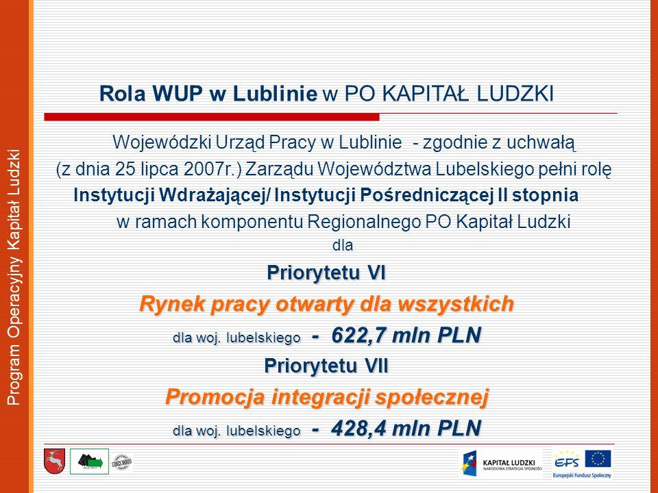 Wojewódzki Urząd Pracy w Lublinie - zgodnie z uchwałą (z dnia 25 lipca 2007r.) Zarządu Województwa Lubelskiego pełni rolę Instytucji Wdrażającej/ Instytucji Pośredniczącej II stopnia w ramach komponentu Regionalnego PO Kapitał Ludzki dla Priorytetu VI Rynek pracy otwarty dla wszystkich dla woj.