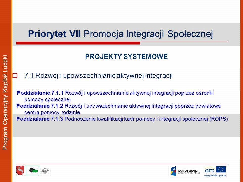 Program Operacyjny Kapitał Ludzki PROJEKTY SYSTEMOWE 7.1 Rozwój i upowszechnianie aktywnej integracji Poddziałanie 7.1.1 Rozwój i upowszechnianie aktywnej integracji poprzez ośrodki pomocy społecznej Poddziałanie 7.1.1 Rozwój i upowszechnianie aktywnej integracji poprzez ośrodki pomocy społecznej Poddziałanie 7.1.2 Rozwój i upowszechnianie aktywnej integracji poprzez powiatowe centra pomocy rodzinie Poddziałanie 7.1.2 Rozwój i upowszechnianie aktywnej integracji poprzez powiatowe centra pomocy rodzinie Poddziałanie 7.1.3 Podnoszenie kwalifikacji kadr pomocy i integracji społecznej (ROPS) Poddziałanie 7.1.3 Podnoszenie kwalifikacji kadr pomocy i integracji społecznej (ROPS) Priorytet VII Promocja Integracji Społecznej
