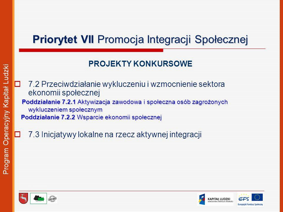 Program Operacyjny Kapitał Ludzki PROJEKTY KONKURSOWE 7.2 Przeciwdziałanie wykluczeniu i wzmocnienie sektora ekonomii społecznej Poddziałanie 7.2.1 Aktywizacja zawodowa i społeczna osób zagrożonych wykluczeniem społecznym Poddziałanie 7.2.1 Aktywizacja zawodowa i społeczna osób zagrożonych wykluczeniem społecznym Poddziałanie 7.2.2 Wsparcie ekonomii społecznej Poddziałanie 7.2.2 Wsparcie ekonomii społecznej 7.3 Inicjatywy lokalne na rzecz aktywnej integracji Priorytet VII Promocja Integracji Społecznej