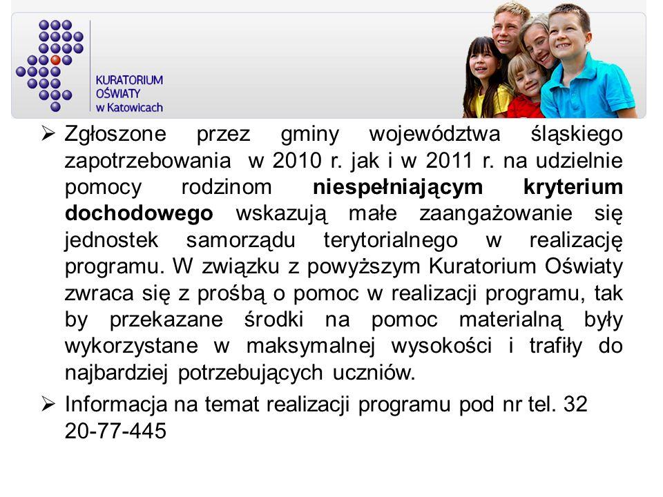 Zgłoszone przez gminy województwa śląskiego zapotrzebowania w 2010 r.