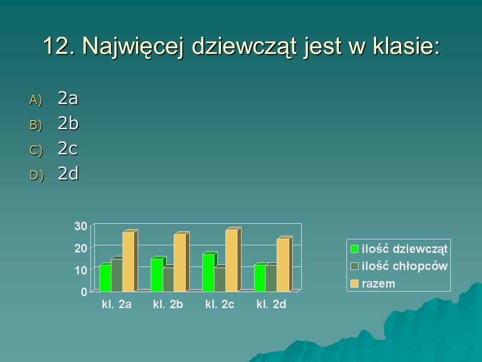 12. Najwięcej dziewcząt jest w klasie: A) 2a B) 2b C) 2c D) 2d