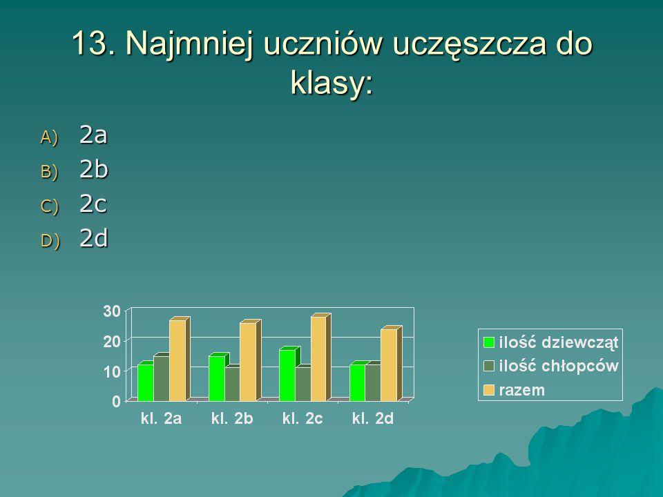 13. Najmniej uczniów uczęszcza do klasy: A) 2a B) 2b C) 2c D) 2d