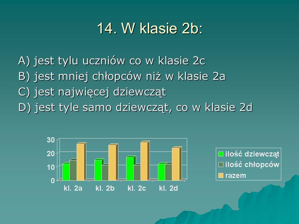 14. W klasie 2b: A) jest tylu uczniów co w klasie 2c B) jest mniej chłopców niż w klasie 2a C) jest najwięcej dziewcząt D) jest tyle samo dziewcząt, c