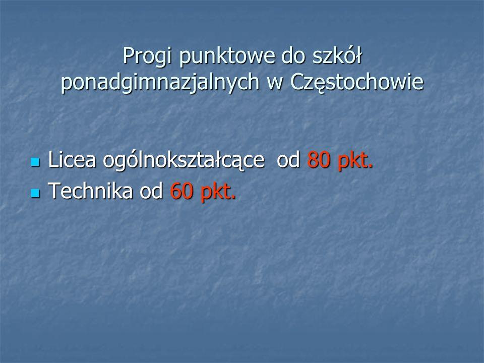 Progi punktowe do szkół ponadgimnazjalnych w Cz ę stochowie Licea ogólnokształcące od 80 pkt. Licea ogólnokształcące od 80 pkt. Technika od 60 pkt. Te