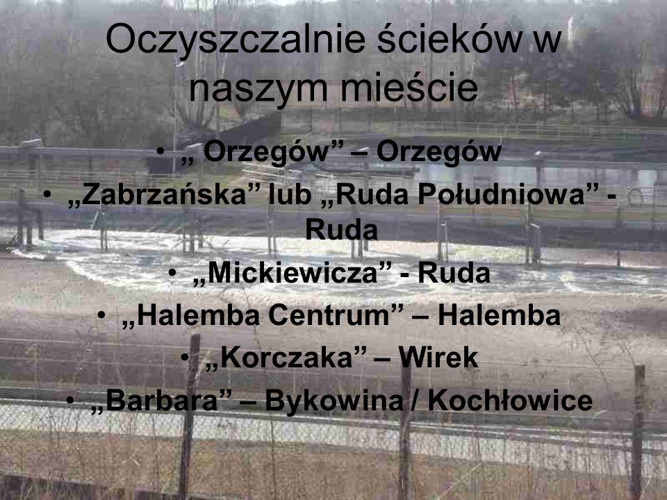 Oczyszczalnie ścieków w naszym mieście Orzegów – Orzegów Zabrzańska lub Ruda Południowa - Ruda Mickiewicza - Ruda Halemba Centrum – Halemba Korczaka –
