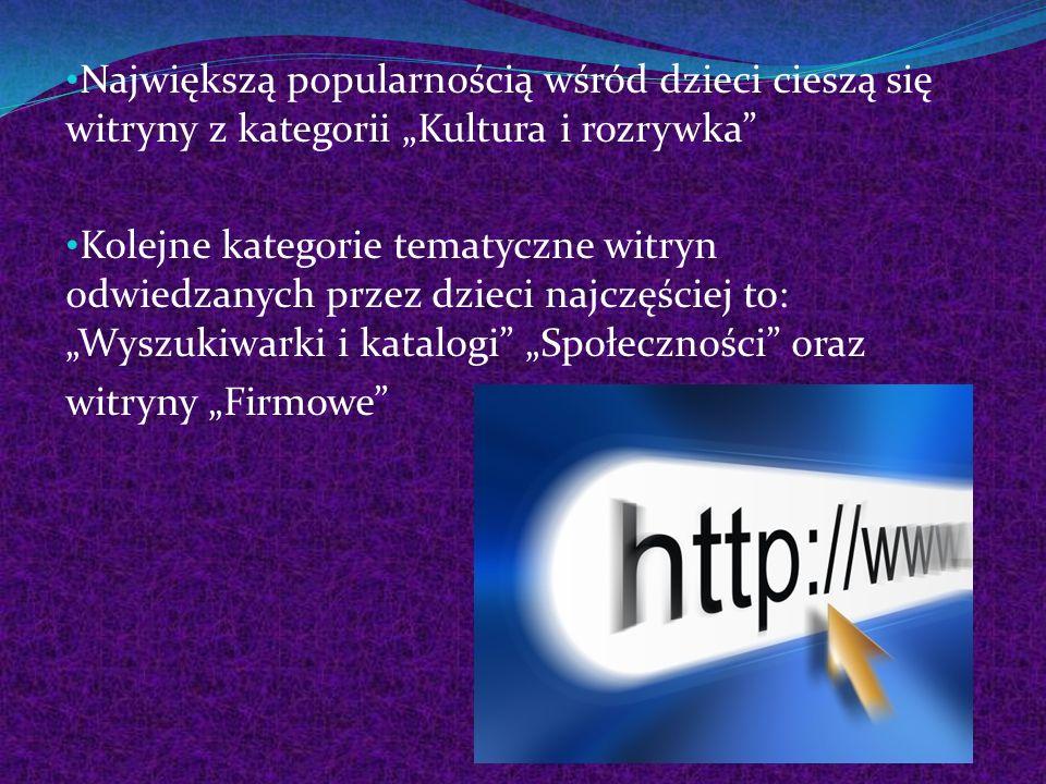 Największą popularnością wśród dzieci cieszą się witryny z kategorii Kultura i rozrywka Kolejne kategorie tematyczne witryn odwiedzanych przez dzieci