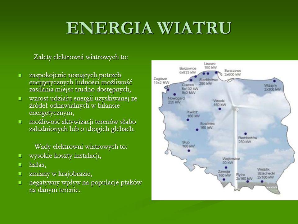 ENERGIA WIATRU Zalety elektrowni wiatrowych to: zaspokojenie rosnących potrzeb energetycznych ludności możliwość zasilania miejsc trudno dostępnych, zaspokojenie rosnących potrzeb energetycznych ludności możliwość zasilania miejsc trudno dostępnych, wzrost udziału energii uzyskiwanej ze źródeł odnawialnych w bilansie energetycznym, wzrost udziału energii uzyskiwanej ze źródeł odnawialnych w bilansie energetycznym, możliwość aktywizacji terenów słabo zaludnionych lub o ubogich glebach.