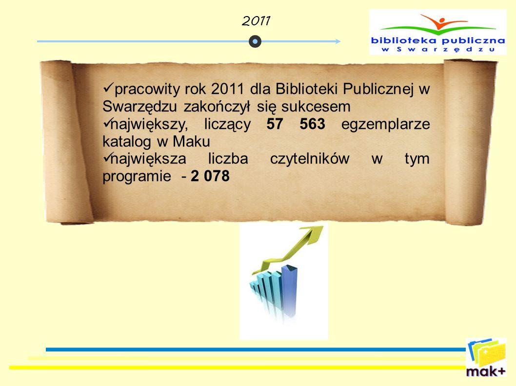pracowity rok 2011 dla Biblioteki Publicznej w Swarzędzu zakończył się sukcesem największy, liczący 57 563 egzemplarze katalog w Maku największa liczb
