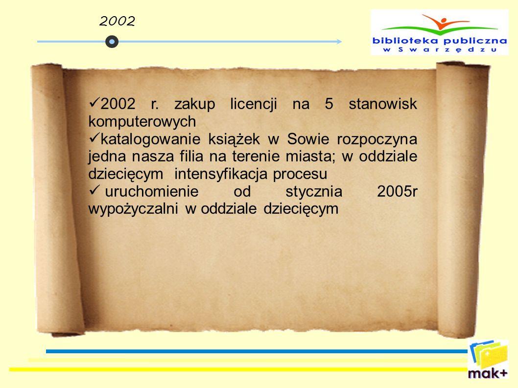 2002 r. zakup licencji na 5 stanowisk komputerowych katalogowanie książek w Sowie rozpoczyna jedna nasza filia na terenie miasta; w oddziale dziecięcy