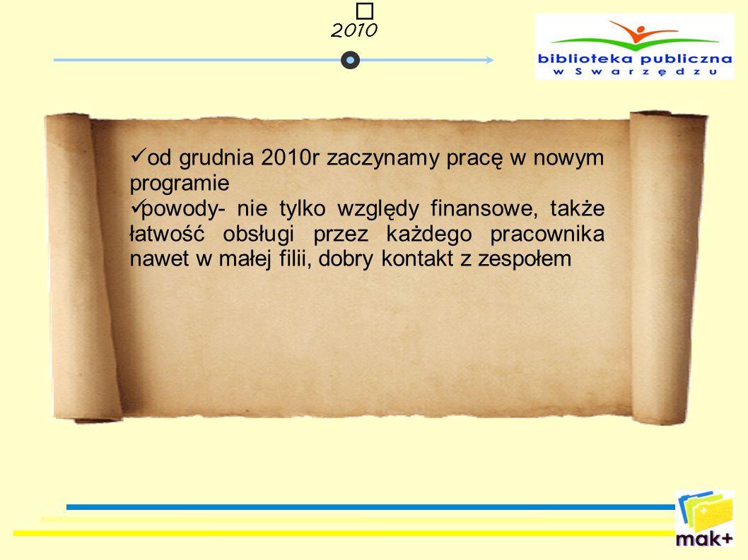 od grudnia 2010r zaczynamy pracę w nowym programie powody- nie tylko względy finansowe, także łatwość obsługi przez każdego pracownika nawet w małej f