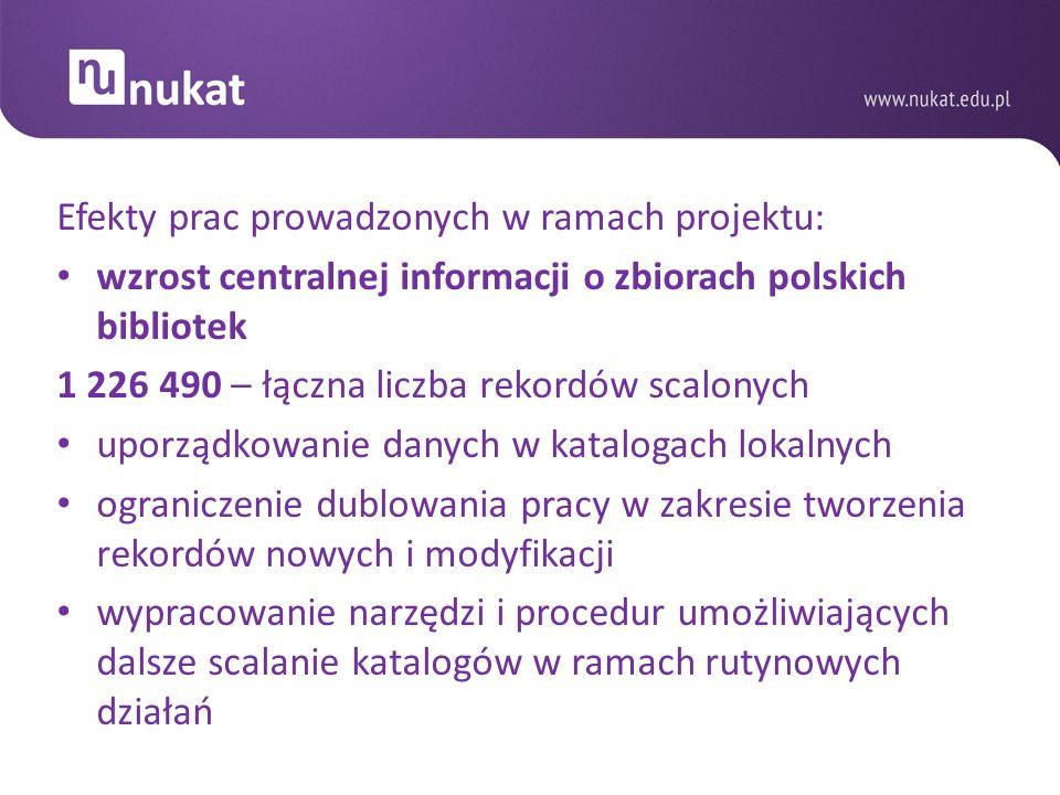Efekty prac prowadzonych w ramach projektu: wzrost centralnej informacji o zbiorach polskich bibliotek 1 226 490 – łączna liczba rekordów scalonych up