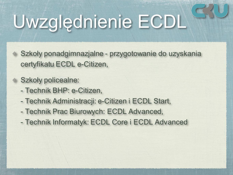 Uwzględnienie ECDL Uwzględnienie ECDL Szkoły ponadgimnazjalne - przygotowanie do uzyskania certyfikatu ECDL e-Citizen, Szkoły policealne: - Technik BHP: e-Citizen, - Technik Administracji: e-Citizen i ECDL Start, - Technik Prac Biurowych: ECDL Advanced, - Technik Informatyk: ECDL Core i ECDL Advanced Szkoły ponadgimnazjalne - przygotowanie do uzyskania certyfikatu ECDL e-Citizen, Szkoły policealne: - Technik BHP: e-Citizen, - Technik Administracji: e-Citizen i ECDL Start, - Technik Prac Biurowych: ECDL Advanced, - Technik Informatyk: ECDL Core i ECDL Advanced