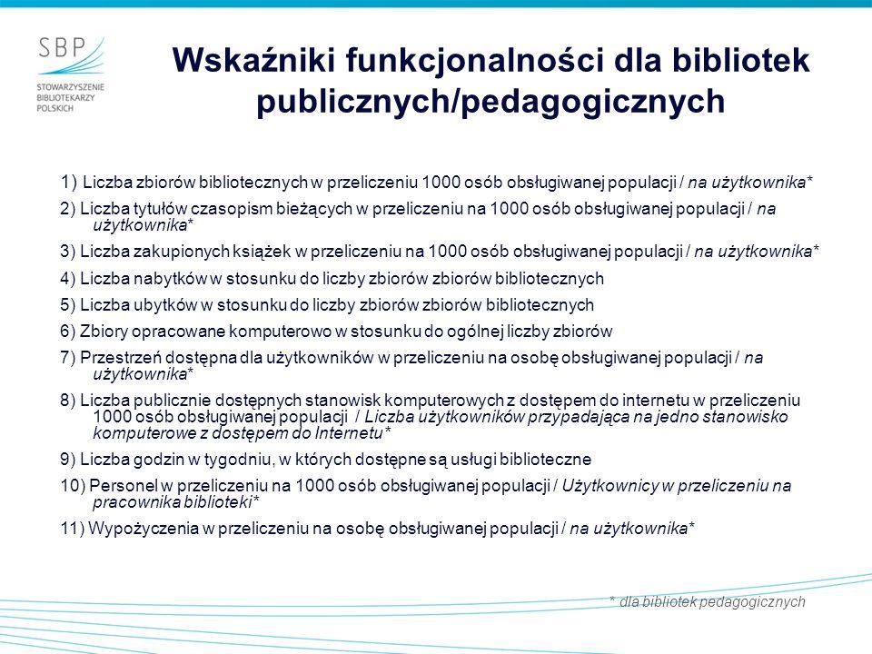 1) Liczba zbiorów bibliotecznych w przeliczeniu 1000 osób obsługiwanej populacji / na użytkownika* 2) Liczba tytułów czasopism bieżących w przeliczeni
