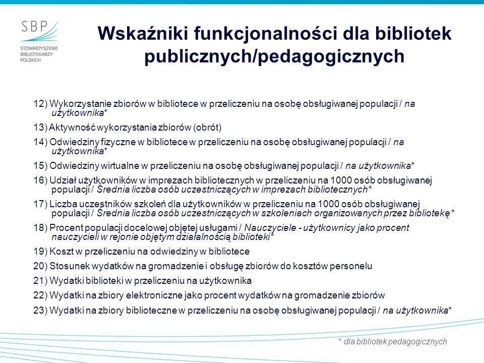 12) Wykorzystanie zbiorów w bibliotece w przeliczeniu na osobę obsługiwanej populacji / na użytkownika* 13) Aktywność wykorzystania zbiorów (obrót) 14