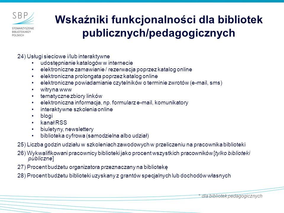 24) Usługi sieciowe i/lub interaktywne udostępnianie katalogów w internecie elektroniczne zamawianie / rezerwacja poprzez katalog online elektroniczna