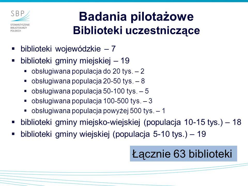 Badania pilotażowe Biblioteki uczestniczące biblioteki wojewódzkie – 7 biblioteki gminy miejskiej – 19 obsługiwana populacja do 20 tys. – 2 obsługiwan