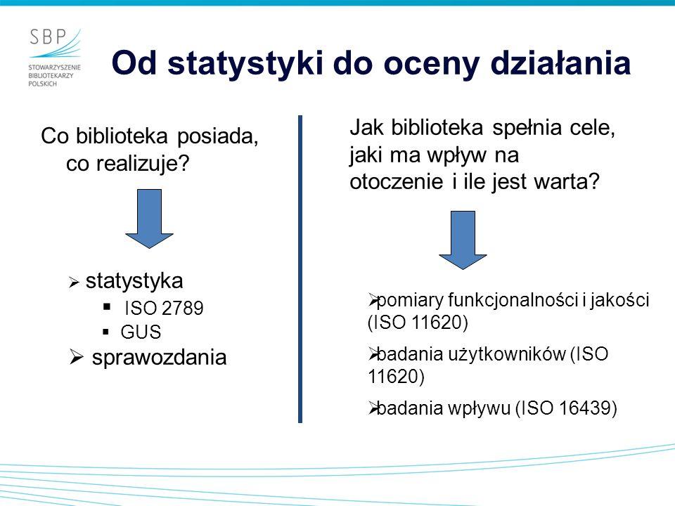 Statystyka wejście (input) wyjście (output) procesy Wskaźniki funkcjonalności Misja i cele biblioteki Wpływ (impact) Wartość (value) Satysfakcja i opinie użytkowników Od statystyki do oceny działania