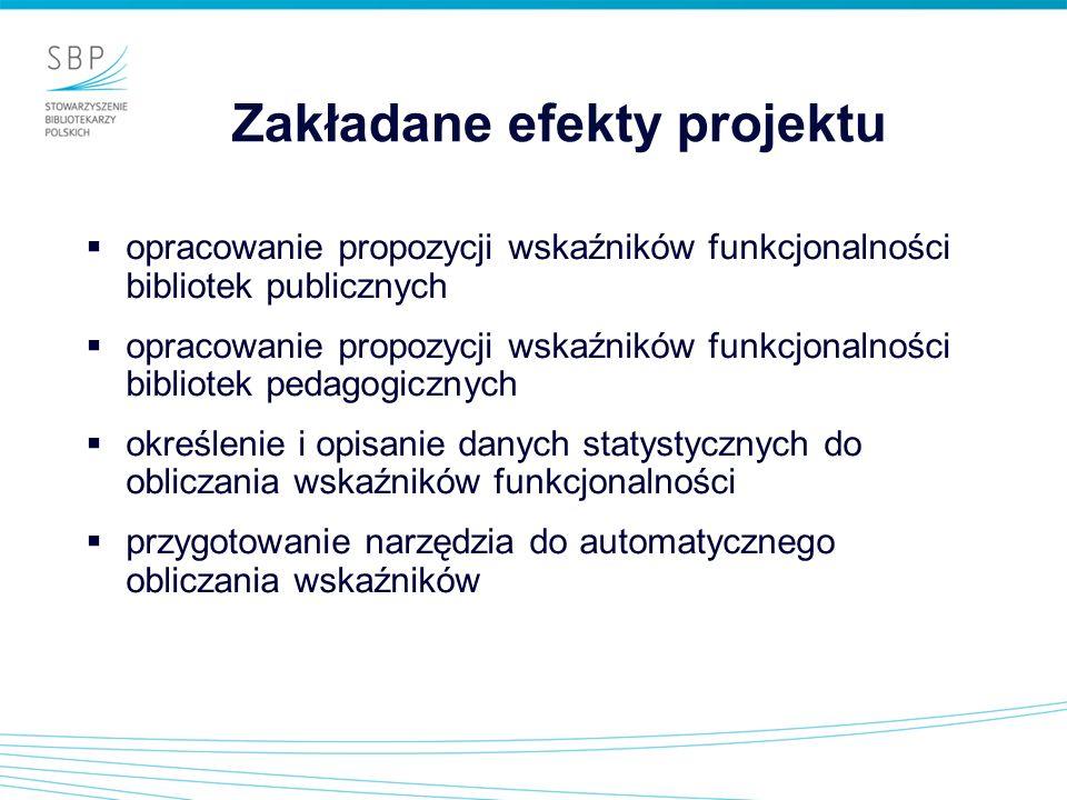 Etapy realizacji projektu 1.zebranie materiałów na temat stanu badania efektywności bibliotek w Polsce i na świecie http://www.sbp.pl/artykul/?cid=1570&prev=521 wnioski –współpraca bibliotek narodowych, stowarzyszeń bibliotekarskich oraz urzędów statystycznych –statystyki zbierane w oparciu o normę ISO 2789 –dane i analizy publicznie dostępne w internecie 2.opracowanie celów, założeń i obszarów/grup wyznaczania wskaźników krajowego zestawu wskaźników funkcjonalności dla bibliotek 3.opracowanie krajowych zestawów wskaźników dla bibliotek publicznych i pedagogicznych 4.testowanie wskaźników funkcjonalności