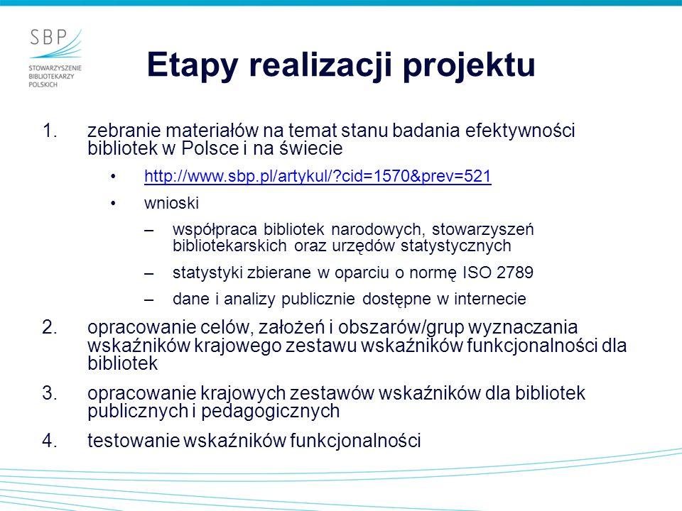 Etapy realizacji projektu 1.zebranie materiałów na temat stanu badania efektywności bibliotek w Polsce i na świecie http://www.sbp.pl/artykul/?cid=157