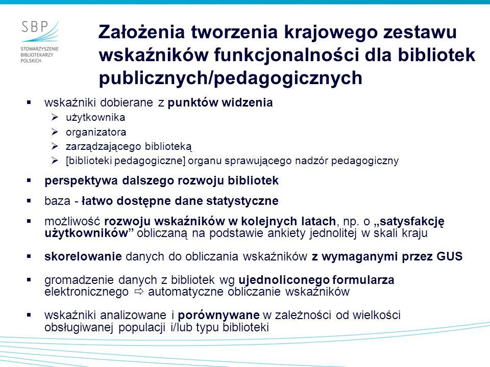 ISO 11620:2008 Information and documentation – Library performance indicators PN-ISO:2012 Informacja i dokumentacja – Wskaźniki funkcjonalności bibliotek (norma przetłumaczona na język polski i ustanowiona przez PKN w ramach zadania SBP) Poll, R., Te Boekhorst, P.