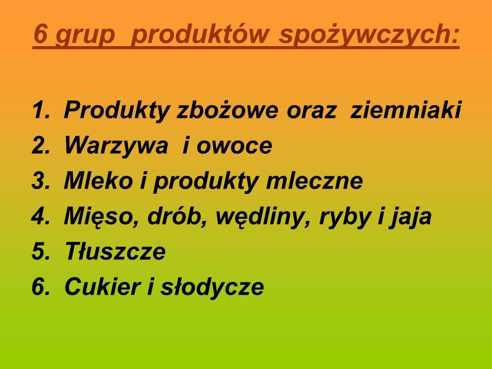 6 grup produktów spożywczych: 1.Produkty zbożowe oraz ziemniaki 2.Warzywa i owoce 3.Mleko i produkty mleczne 4.Mięso, drób, wędliny, ryby i jaja 5.Tłu