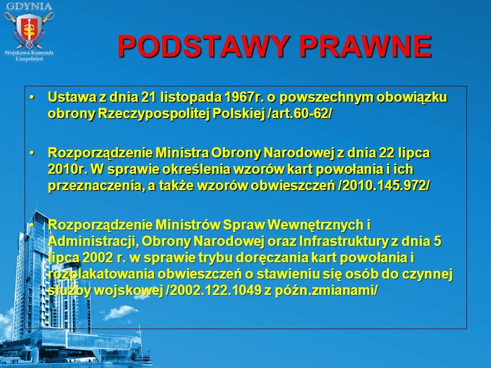 PODSTAWY PRAWNE Ustawa z dnia 21 listopada 1967r. o powszechnym obowiązku obrony Rzeczypospolitej Polskiej /art.60-62/Ustawa z dnia 21 listopada 1967r