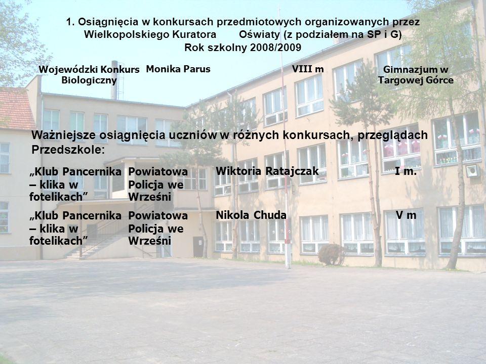 1. Osiągnięcia w konkursach przedmiotowych organizowanych przez Wielkopolskiego Kuratora Oświaty (z podziałem na SP i G) Rok szkolny 2008/2009 Wojewód