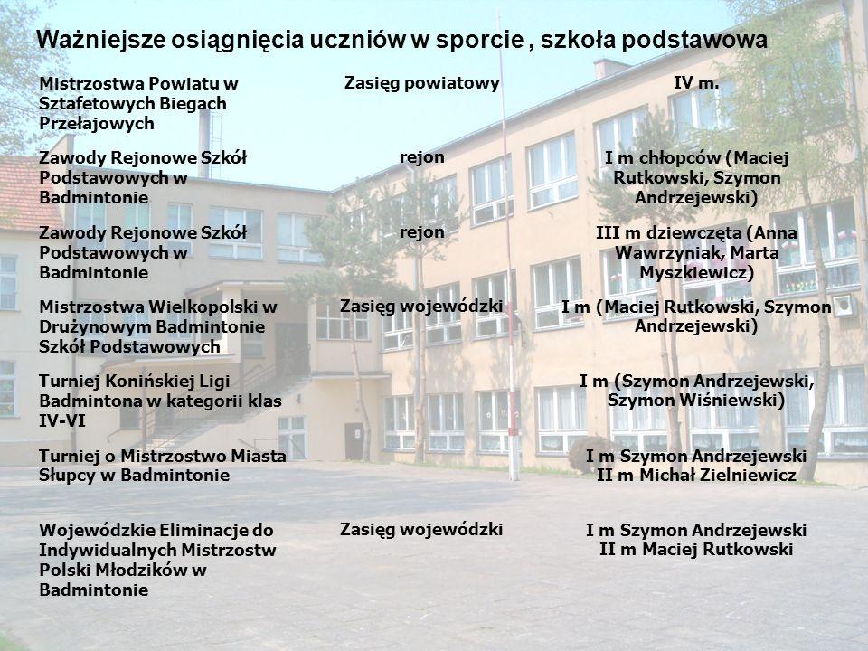 Ważniejsze osiągnięcia uczniów w sporcie, szkoła podstawowa Mistrzostwa Powiatu w Sztafetowych Biegach Przełajowych Zasięg powiatowyIV m. Zawody Rejon