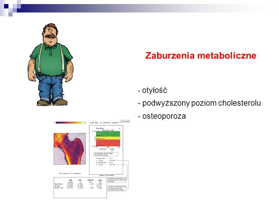 Zaburzenia metaboliczne - otyłość - podwyższony poziom cholesterolu - osteoporoza