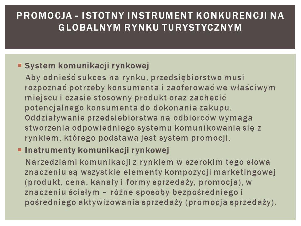 C.Marcinkiewicz, Marketing usług turystycznych. Częstochowa 2001.