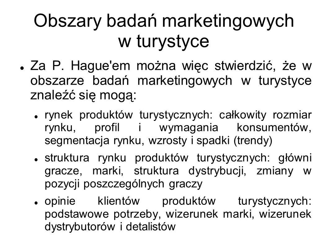 Obszary badań marketingowych w turystyce produkty turystyczne: analiza dostępnych produktów, schematy konsumpcyjne, innowacyjność i cykl życia produktów, zadowolenie klienta opracowanie nowego produktu turystycznego: potrzeby, poziom akceptacji, nowa marka cena produktów turystycznych: aktualna struktura cenowa, wrażliwość cenowa, skutki zmian ceny dystrybucja produktów turystycznych: aktualny zasięg dystrybucji, rozmiary sprzedaży, wymagania rynku detalicznego Reklama i promocja: planowanie kampanii, rozwój koncepcji reklamy, planowanie form sprzedaży, dane o mediach