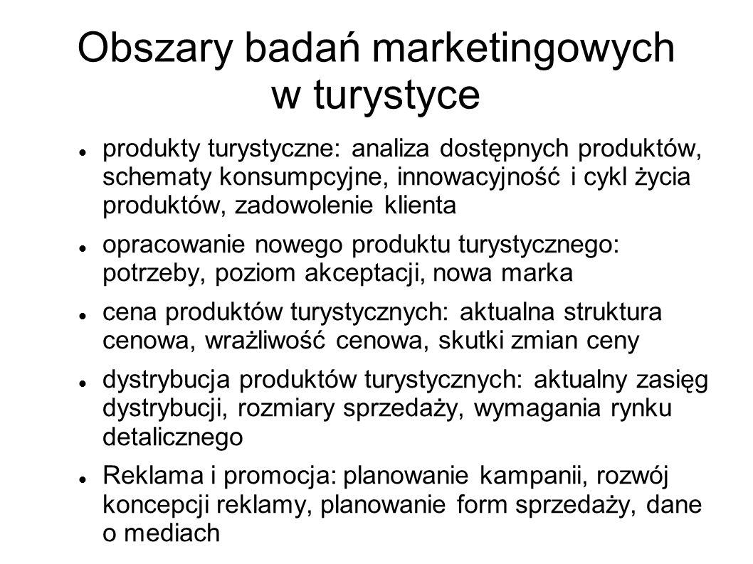 Obszary badań marketingowych w turystyce produkty turystyczne: analiza dostępnych produktów, schematy konsumpcyjne, innowacyjność i cykl życia produkt