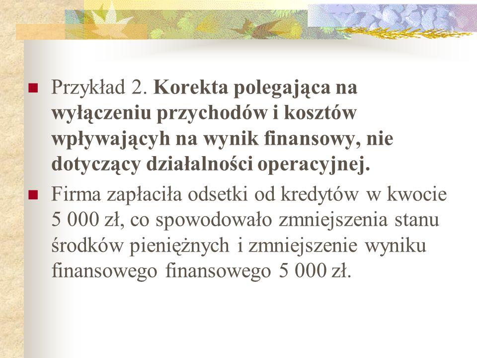 Przykład 2. Korekta polegająca na wyłączeniu przychodów i kosztów wpływającyh na wynik finansowy, nie dotyczący działalności operacyjnej. Firma zapłac