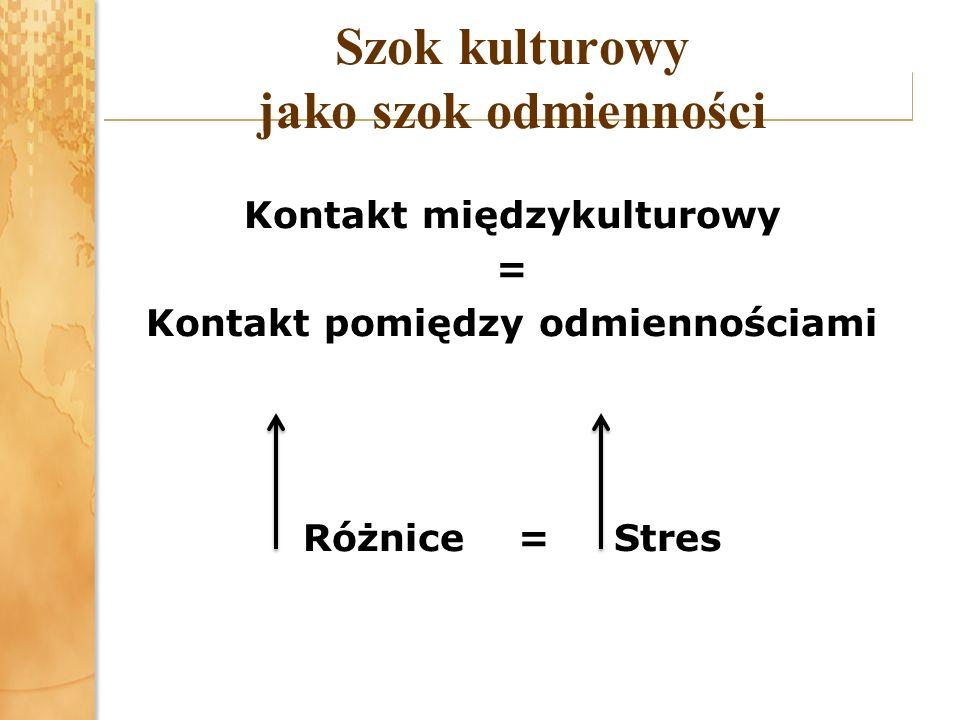 Szok kulturowy jako szok odmienności Kontakt międzykulturowy = Kontakt pomiędzy odmiennościami Różnice = Stres