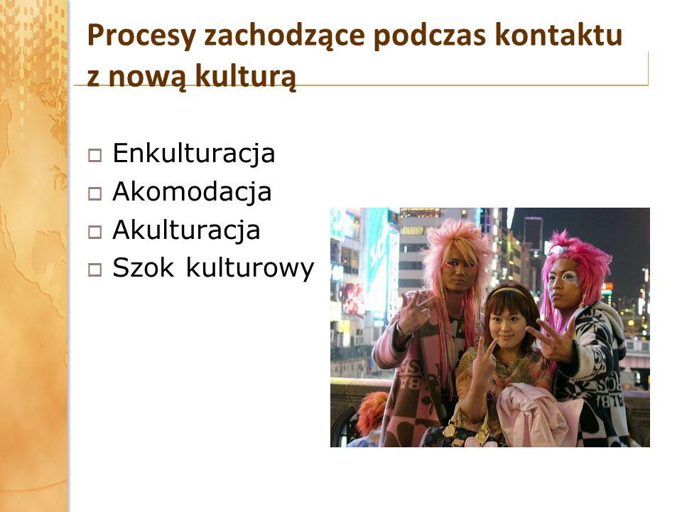 Procesy zachodzące podczas kontaktu z nową kulturą Enkulturacja Akomodacja Akulturacja Szok kulturowy