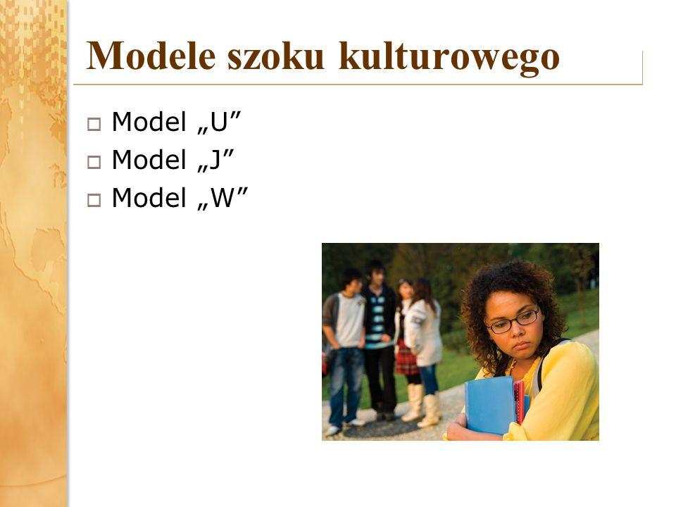 Modele szoku kulturowego Model U Model J Model W