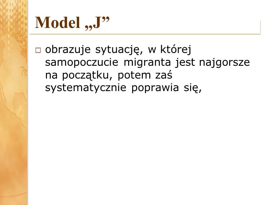 Model J obrazuje sytuację, w której samopoczucie migranta jest najgorsze na początku, potem zaś systematycznie poprawia się,
