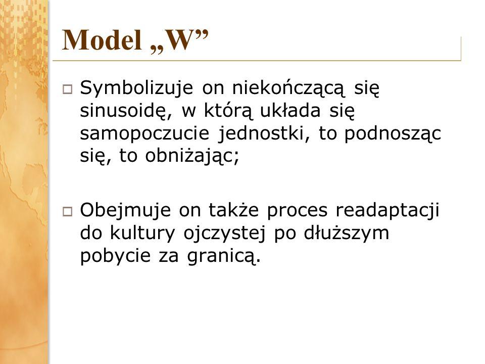 Model W Symbolizuje on niekończącą się sinusoidę, w którą układa się samopoczucie jednostki, to podnosząc się, to obniżając; Obejmuje on także proces readaptacji do kultury ojczystej po dłuższym pobycie za granicą.